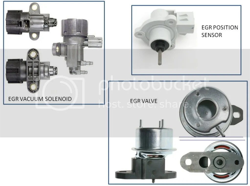 1997 ford explorer engine diagram lennox signaturestat wiring 97 egr excessive flow question | and ranger forums - serious ...