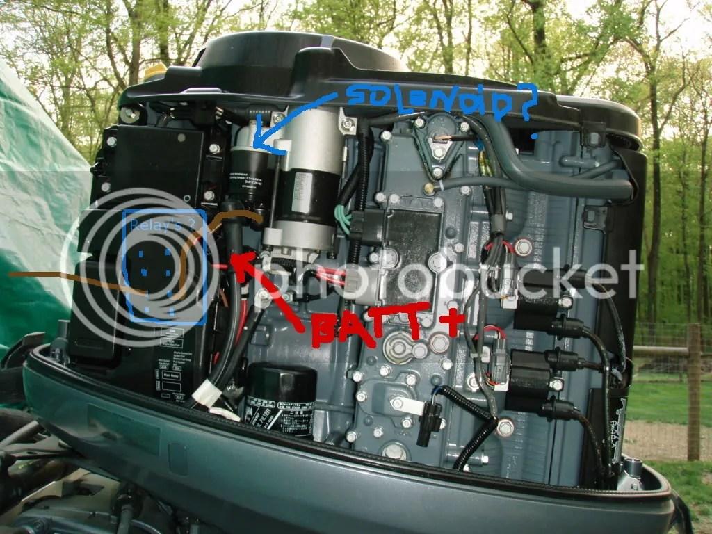 Yamaha F150 Wiring Diagram