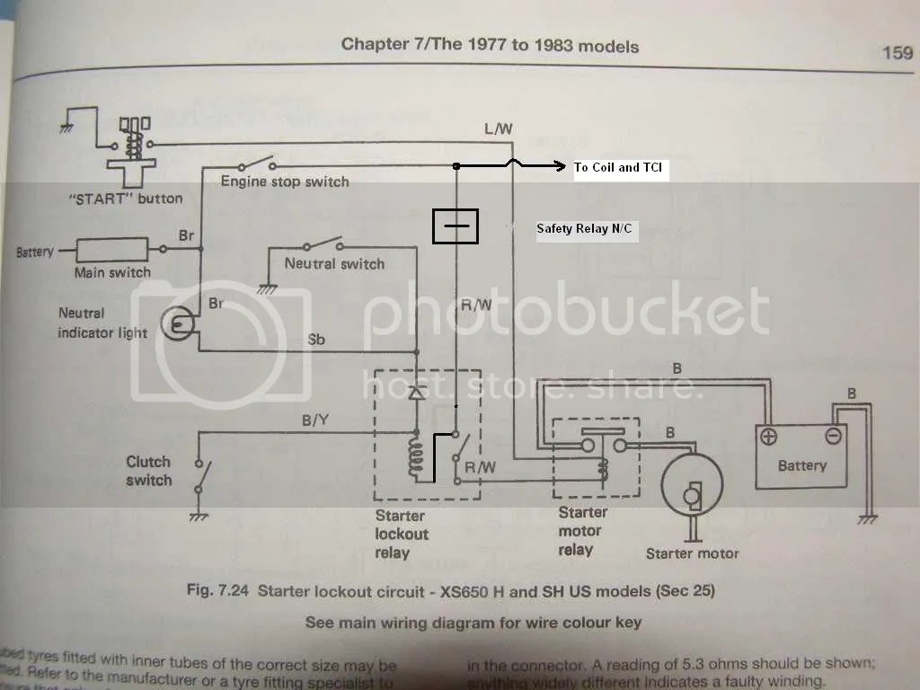 yamaha xs650 bobber wiring diagram 2007 honda civic si for 1973 hight resolution of starter harness trusted chop