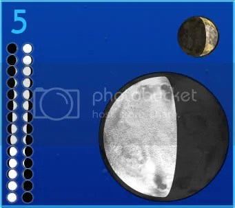 Sample day showing the moon phases of Elqua's three satellites, Urowes, Ymaris, and Oberus.