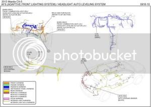 Mazda Cx5 Owners Wiring Diagram  1784T30c Manualpdf