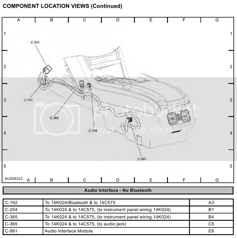 bf falcon ute wiring diagram circuit of clipper and clamper installing ipod module in fg