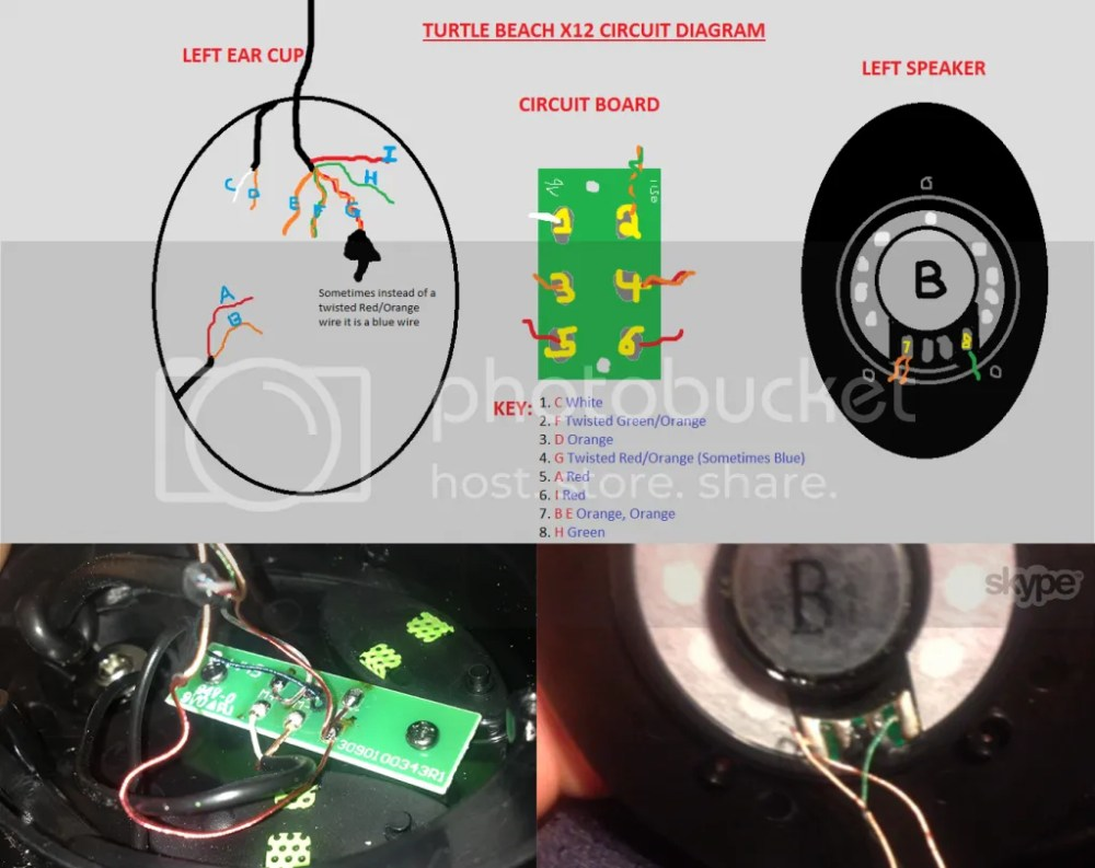 medium resolution of turtle beach x12 wiring diagram