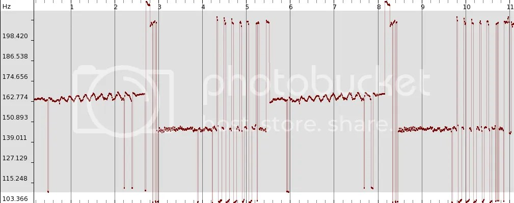 Cello Pitch Detection