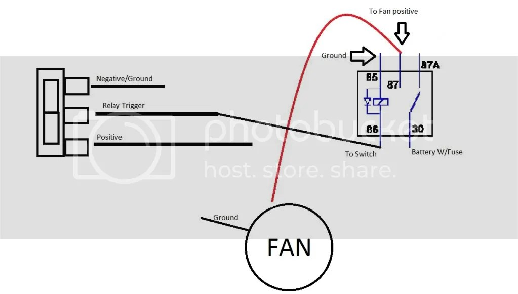 Fan Limit Control Wiring Diagram, Fan, Free Engine Image