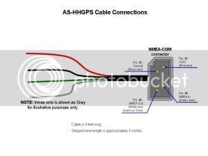 AS HHGPS cable connection