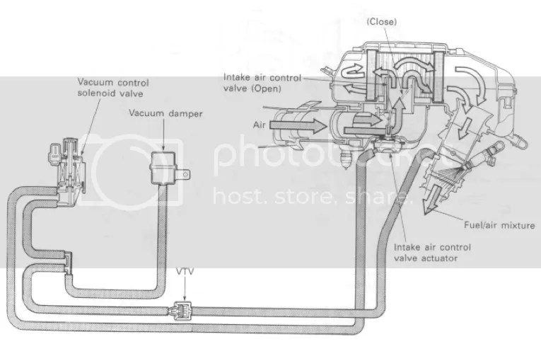 Cbr 954 Engine Diagram, Cbr, Get Free Image About Wiring