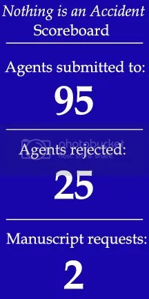 Agent Count