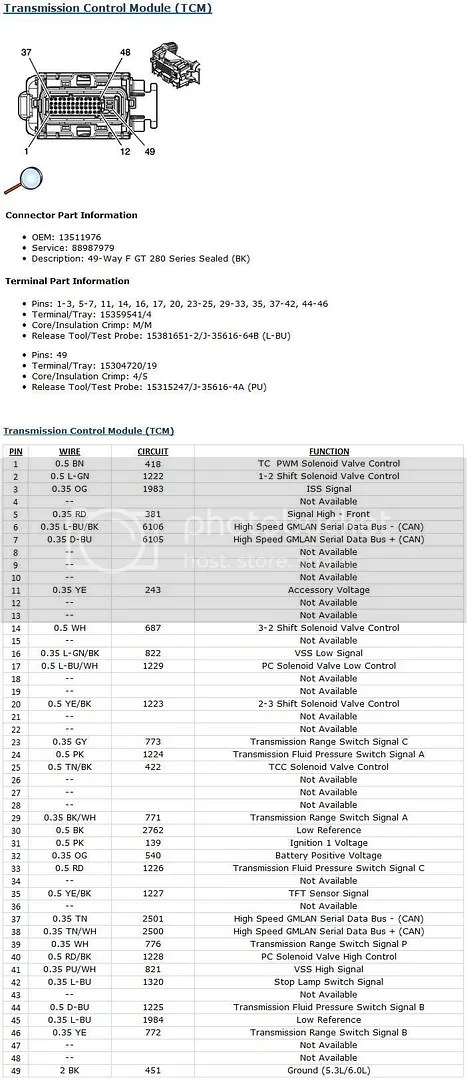 small resolution of t42 tcm pinouts diagram please help urgent chevy trailblazer ss forum tcm wiring diagram