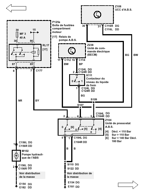 Systeme Abs. principe de fonctionnement de l 39 abs