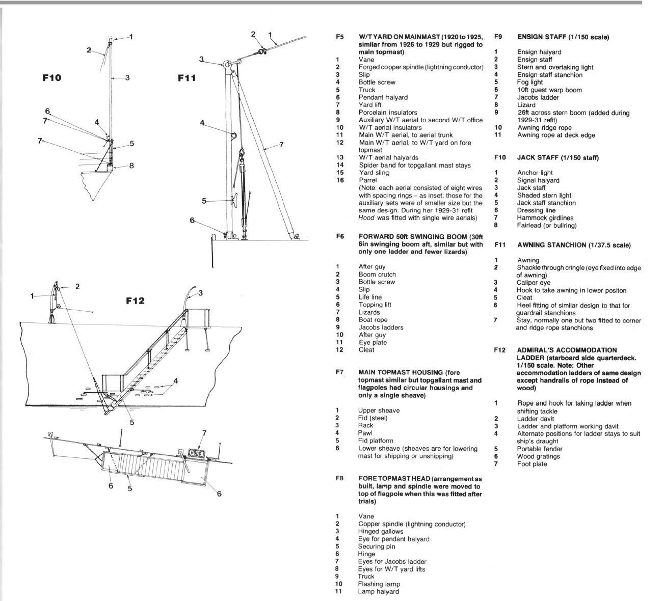 Jacobs Pro Street Wiring Diagram 2000 Freightliner FL70