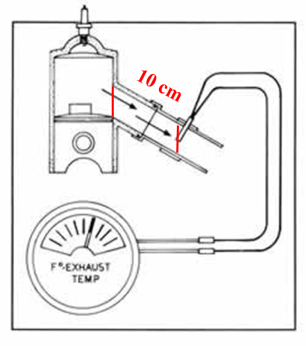 Sonde EGT / temperature des gazs d'echappements