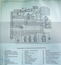 land rover owner u2022 view topic no fuel no 12v at fuel 2006 range rover sport 2006 range rover hse fuse diagram  [ 768 x 1024 Pixel ]