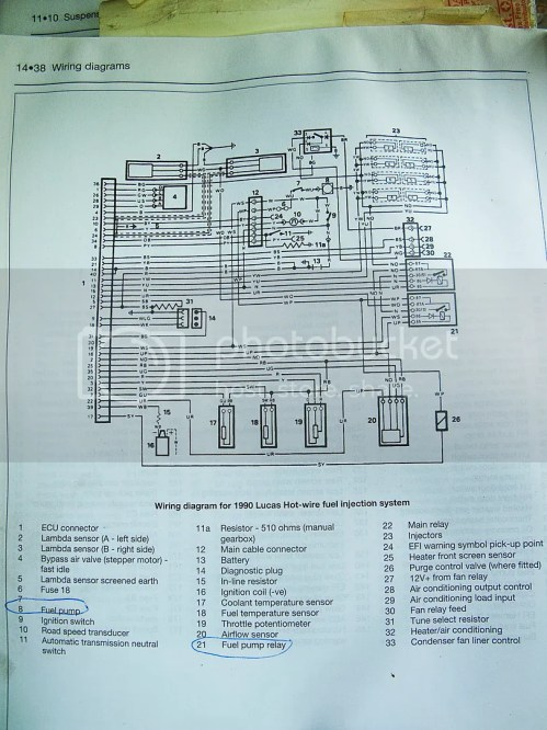 small resolution of land rover owner u2022 view topic no fuel no 12v at fuel 2006 range rover sport 2006 range rover hse fuse diagram
