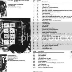1987 Bmw 325i Fuse Diagram Polaris 280 Pool Cleaner Parts 325es Box 0f Igesetze De E30 Location Sgo Vipie U2022 Rh