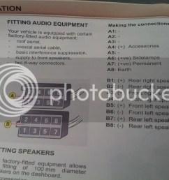 peugeot 107 radio wiring diagram images gallery citroen c1 peugeot 107 108 toyota aygo owners [ 1024 x 768 Pixel ]