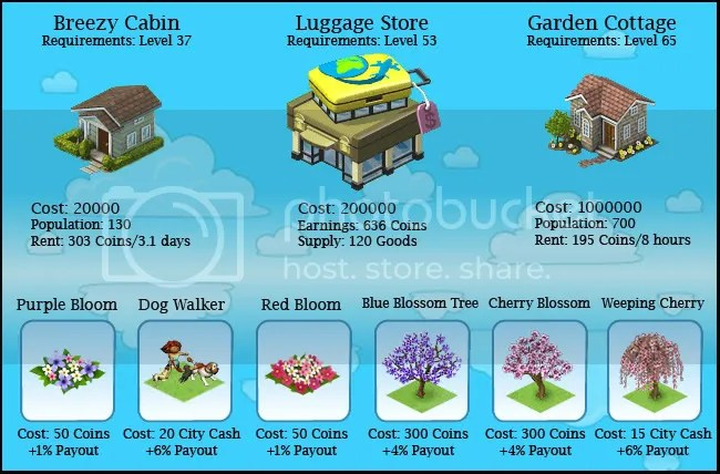 cityville springtime items