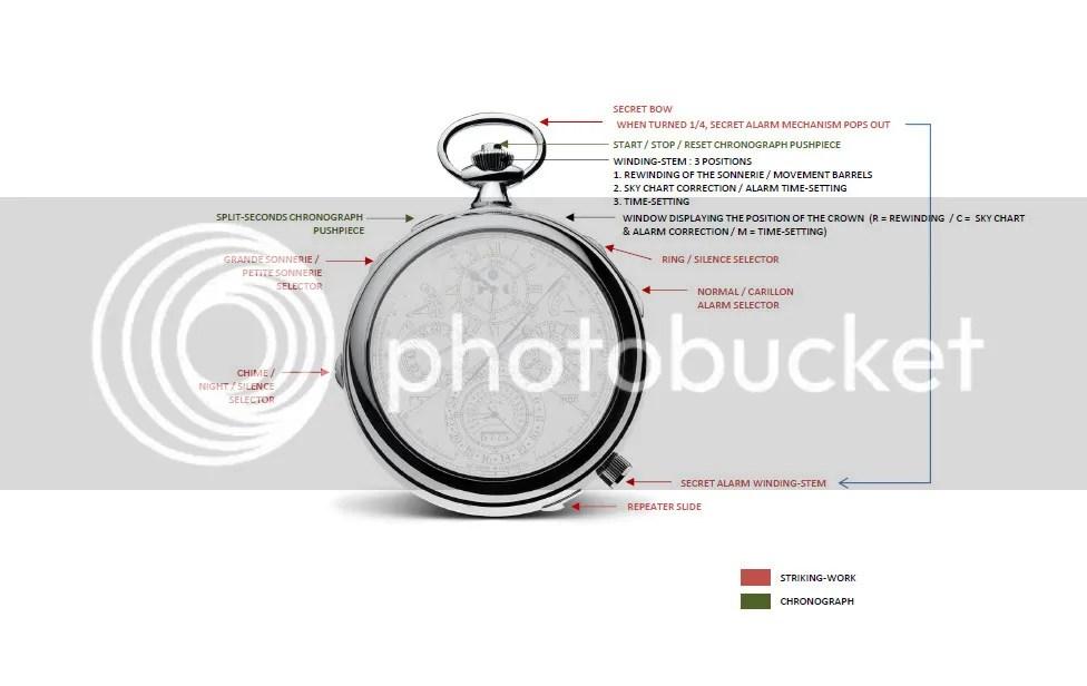 TimeZone : Vacheron Constantin » It took 3 master