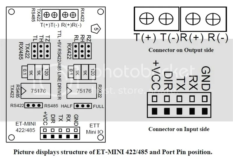 Mini TTL to RS422 / RS485 Line Driver With IC 75176