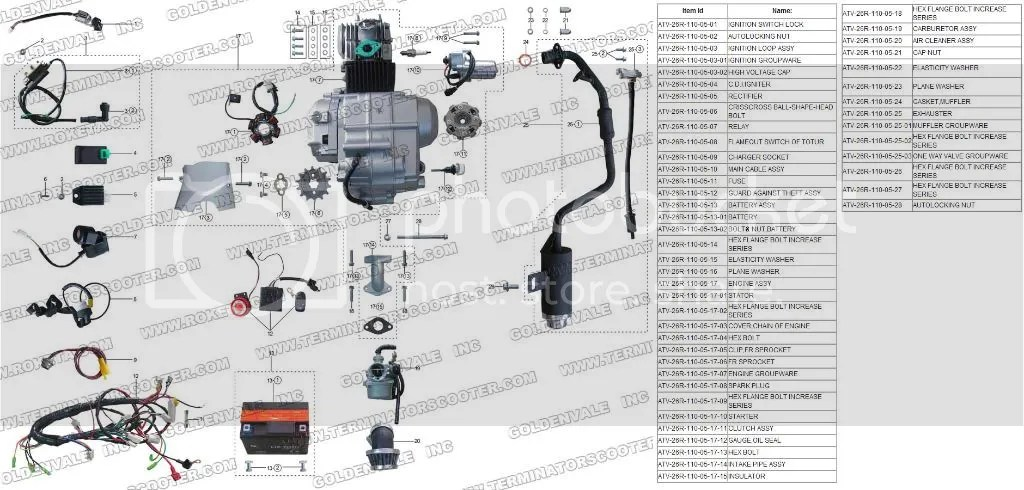 Engine_Diagram_50cc_Electric_Start.jpg Photo by