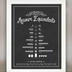 Kitchen Prints Lg Appliances Affordable Art To Make Your Pretty Measure Equivalents Poster By Lettered Lined Cool Mom Picks