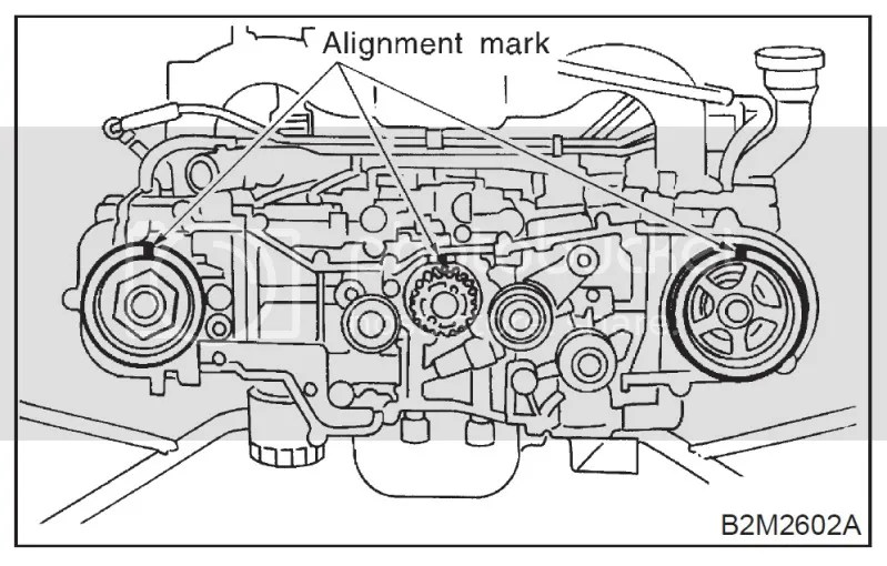 1996 Subaru Legacy Sedan Engine Diagram • Wiring Diagram