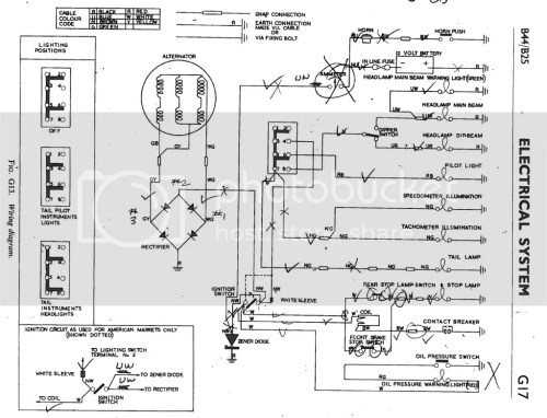 small resolution of 1969 spitfire wiring diagram