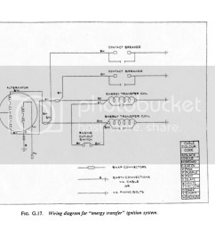 triumph ignition coil wiring diagram archive of automotive wiring 1976 triumph spitfire wiring diagram sparx [ 1023 x 844 Pixel ]