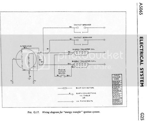 small resolution of tr4a wiring diagram