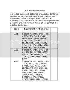 also watch battery cross reference chart and info rh watchintyme