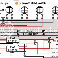 Piaa Fog Lights Wiring Diagram 1972 Cb450 Light Harness Schematic Online Basic Diagrams Yotatech