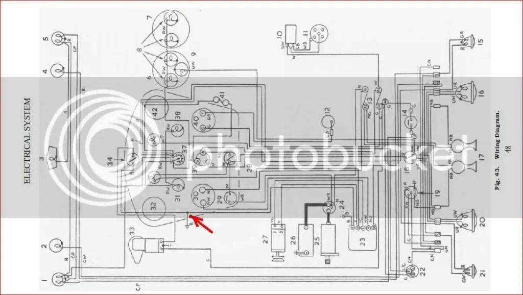 TR2/3/3A TR3a Dash Wiring