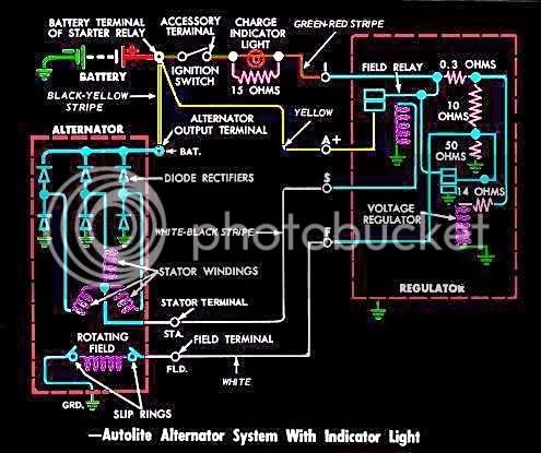ford 1g alternator wiring | comprandofacil.co 1g alternator wiring diagram alternator wiring diagram car #10