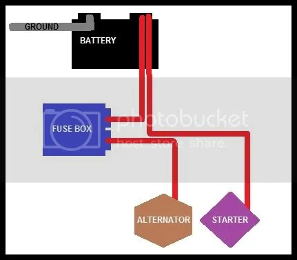 battery relocation wiring diagram mercruiser alpha one parts alternator help archive k20a org the k series source honda acura k24a engine forum