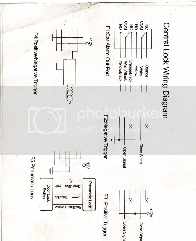 Zafira Central Locking Wiring Diagram Vespa Corsa Medium Resolution Of Positive Trigger Sport For Vauxhall And Opel B Img Vectra