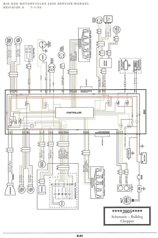 Big Dog Wiring Schematic Diagram On Big Dog Motorcycle Wiring