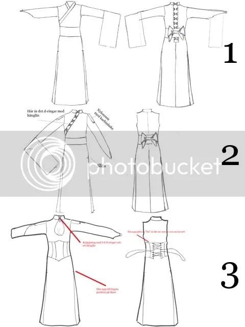Tvångskimono - Evolution