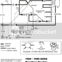 1989 Ez Go Wiring Diagram Ice Maker Ezgo Marathon Golf Cart Great Installation Of Third Level Rh 11 20 Jacobwinterstein Com 1992