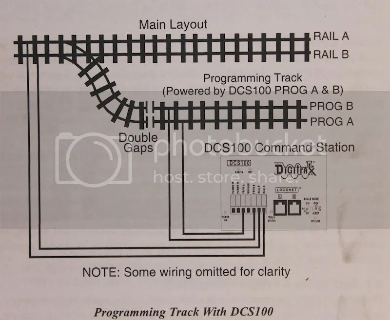 Dcc Track Wiring Diagrams In Addition Wiring Dcc Programming Track
