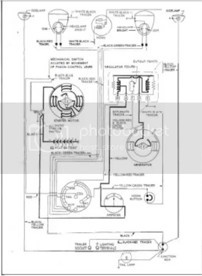 Fordson Major Wiring Diagram 28 Wiring Diagram Images