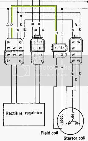 Buell Blast Wiring Diagram. Wiring. Wiring Diagram Images