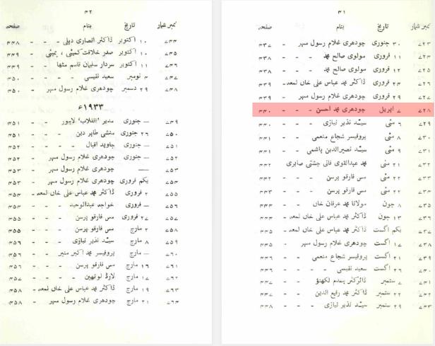اقبال اور احمدیت
