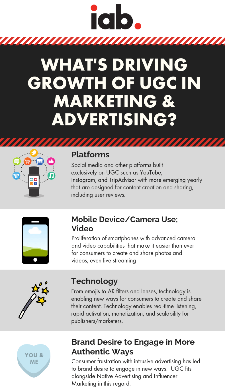 Understanding The Advertising Response Function Helps Marketers : understanding, advertising, response, function, helps, marketers, Marketing, Advertising, Distinctly, Different, Influencer, Marketing)