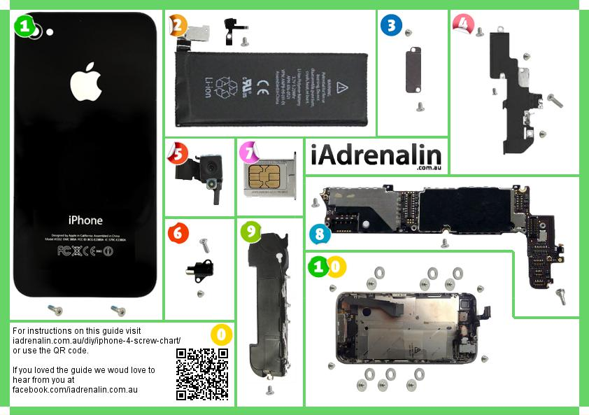 iphone 4s parts diagram three phase ct meter wiring 4 screw chart - iadrenalin