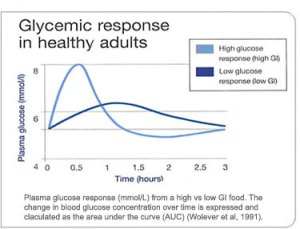 glycemic20imdex