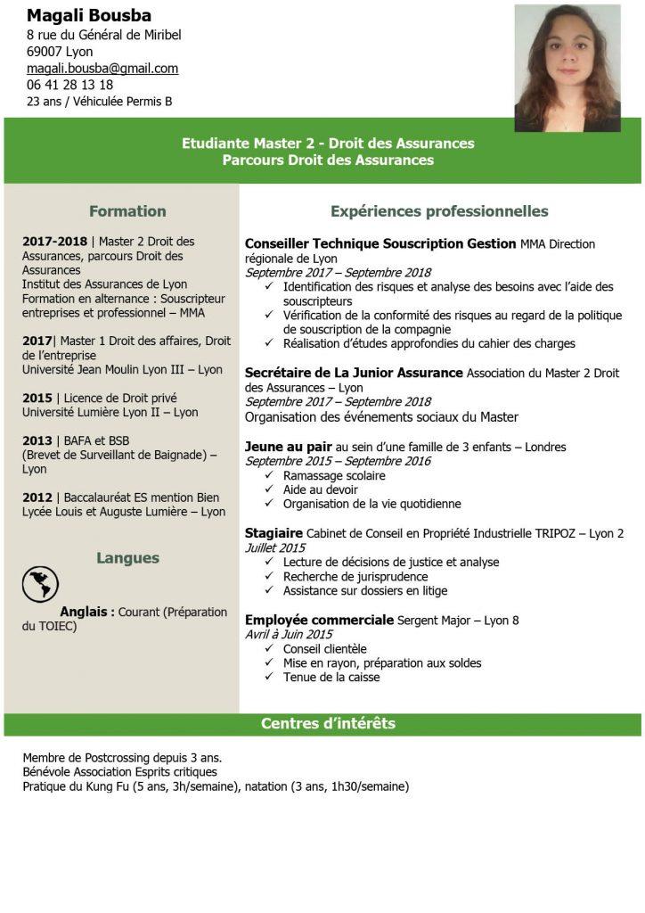 CV Des Etudiants De L'institut – IAL