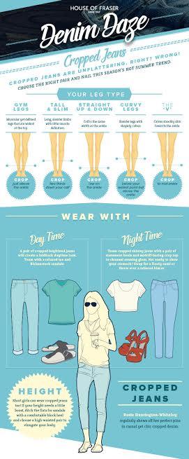 denim infographic2