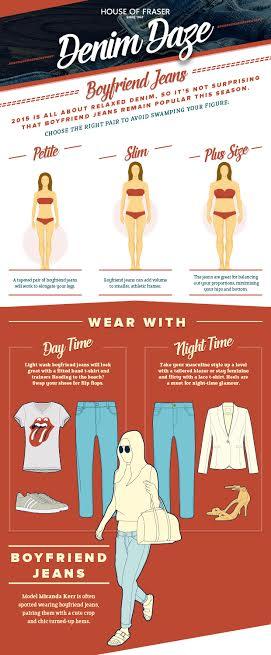 denim infographic3