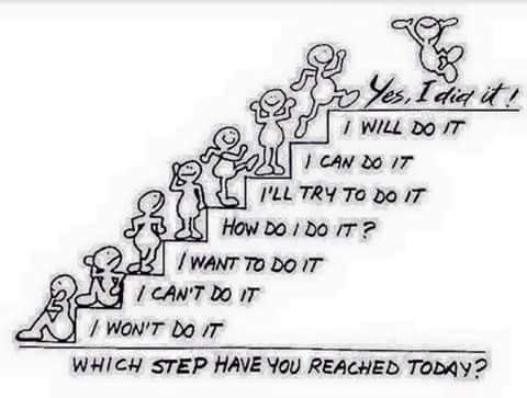 steps-to-recovery