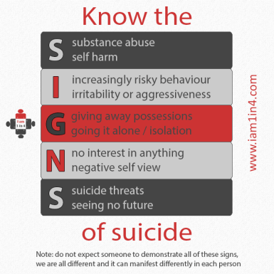 know the signs of suicide